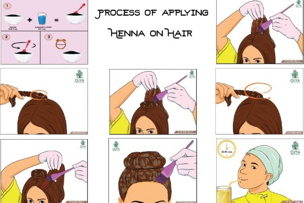 How to apply henna on Hair